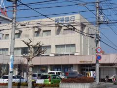 常陽銀行古河東支店