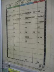 「練馬工業高校裏」バス停留所