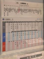 「長柄国分寺」バス停留所
