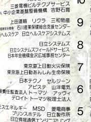 東京海上日動火災保険株式会社 金沢中央支社