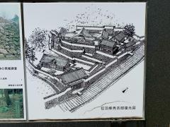 羽柴秀吉邸跡